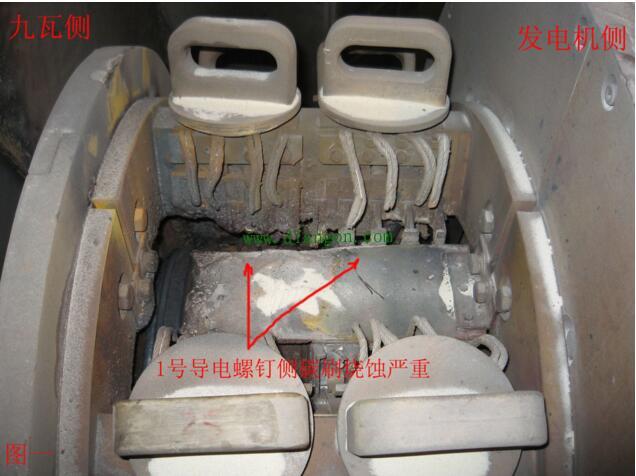一起典型的发电机滑环环火事故