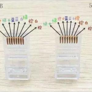 弱电布线施工中的技术、方法和工具