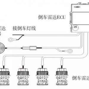 倒车雷达系统的组成和工作原理图解