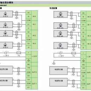 变频器干扰PLC模拟量采集维修案例图解