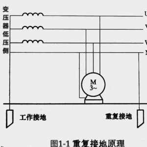 配电箱分电箱怎样做重复接地?两根线吗?