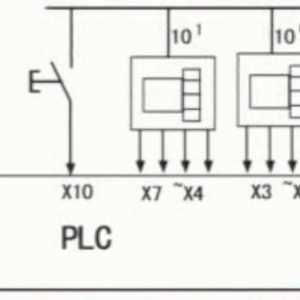 PLC还能用来解方程?没想到PLC还能这样玩