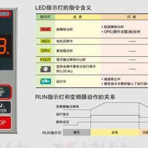 安川变频器故障显示方式