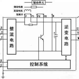 变频器怎样接线?变频器接线端子说明_变频器控制接线实物图