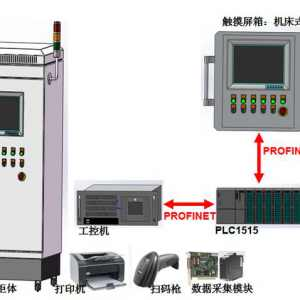 西門子PLC模擬量線性變換子程序的編寫