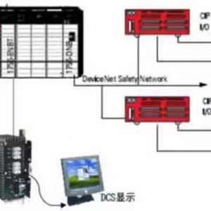 安全型PLC凭什么那么贵?安全型PLC的特点