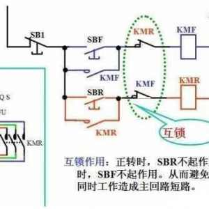 电气自锁和互锁的区别在哪里?怎么实现自锁和互锁?自锁和互锁电路图