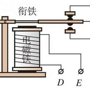 中间继电器与接触器的区别是什么?