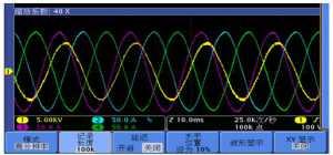 浅谈三相电压不平衡产生原因、危害及治理措施
