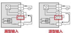 三菱PLC源型和漏型的区别