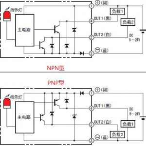 傳感器信號如何接入PLC