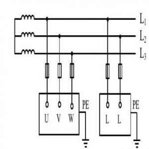低壓配電IT系統、TT系統、TN系統分別是什么意思?有什么區別?哪個更安全?