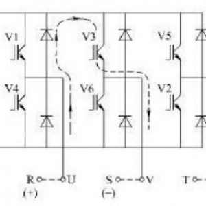 变频器学习知识点的整理 让大家很好的理解变频器的关键知识点