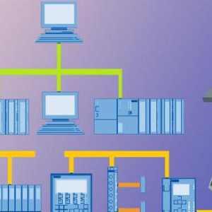 西門子PLC通信協議這么多種,到底哪些是必修?
