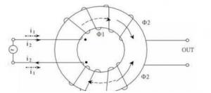 開關電源輸入濾波電路的設計