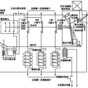 低压断路器结构和脱扣器工作原理