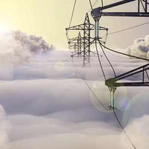 影響輸電線路安全的因素