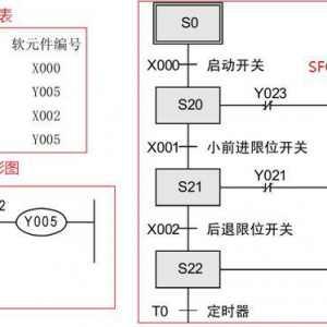 三菱plc編程用什么語言比較好?三菱編程語言的特點