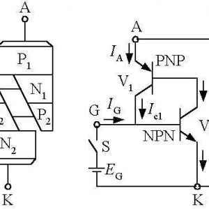 晶閘管的功能與特點