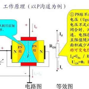 場效應管的功能和特點