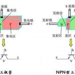 三極管的功能和特點