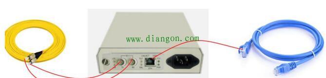 什么是光纤收发器?光纤收发器的作用