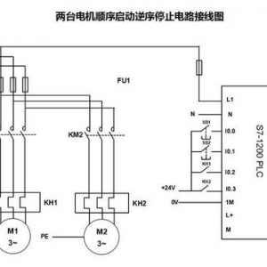 西門子S7-1200PLC控制兩臺電動機順序啟停逆序停止plc程序實例