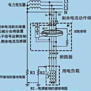 三相四线不接出线,只接零线,为什么漏电保护器会跳闸?