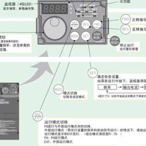 变频器控制面板上的各个按键的功能图解
