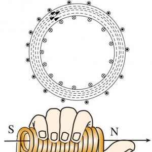 从磁化机理去认识什么是变压器的饱和_磁性材料的磁化过程