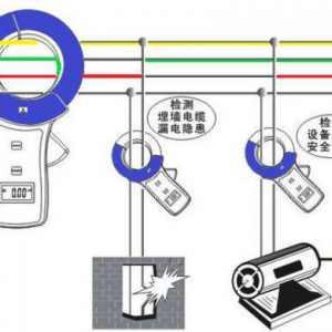 钳形电流表可以代替万用表吗?钳形万用表与普通万用表各自的特长
