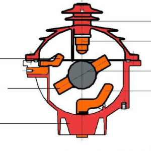 SF6負荷開關的結構