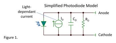 光電二極管工作在什么狀態?光電二極管的特性和工作原理