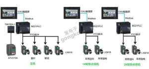 施耐德自動化口罩機生產線控制系統方案(內含詳細硬件配置)