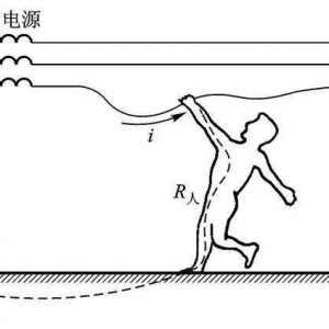 人体触电是电压触电还是电流触电?
