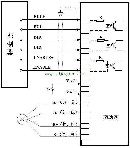 步進電機驅動器共陰共陽接線圖解