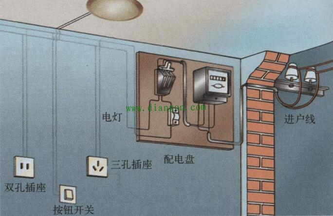 从电工技术角度谈谈额定值与实际值