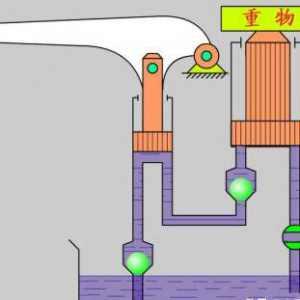 三极管放大原理的理解