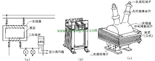 电压互感器安装在什么位置?电压互感器安装示意图