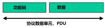 协议数据单元