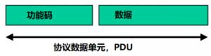 深入了解Modbus TCP协议