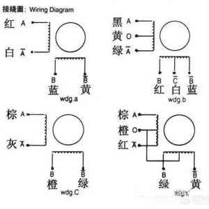 反应式步进电机与混合式步进电机的差别
