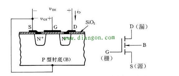 场效应管和晶闸管的区别是什么?