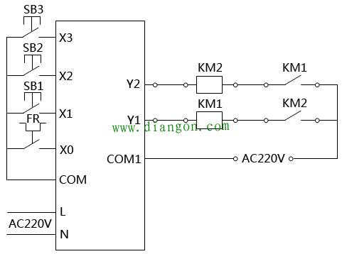 PLC硬件连接,外部接线