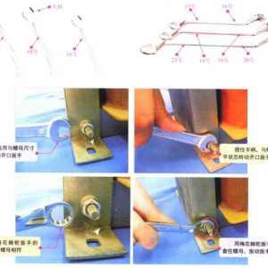 扳手的分類和使用方法