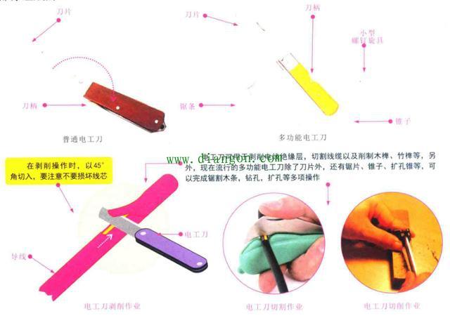 电工刀使用方法图解