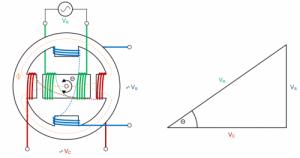 旋转变压器工作原理图解