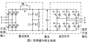 变频器的分类有哪几种?变频器的主电路包括哪几部分?通用变频器结构主电路原理图讲解