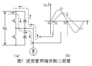 变频器输出部分的每个逆变管两端,各自反向并联一个二极管有什么作用?