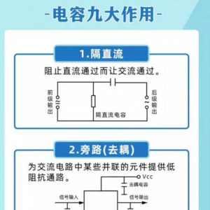 你真的了解电容吗?电容都有哪些功能?电容9大功能